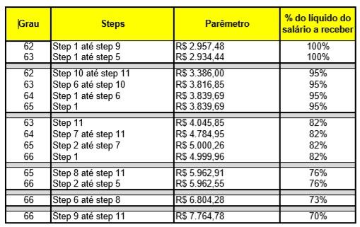 http://stimcamacari.com.br/site/wp-content/uploads/2020/04/tabelas.jpg